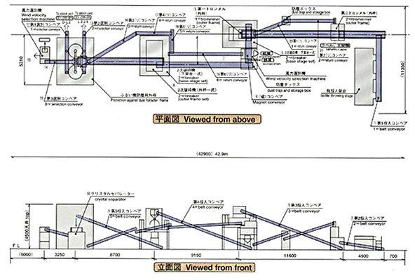 装置基本ライン(GKK-5000型).jpg