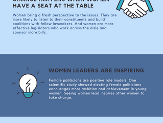 Infographic: Make a Difference and Vote for Democratic Women