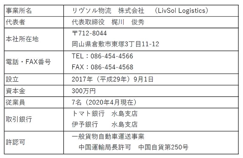 リヴソル物流_会社概要_20200401.png