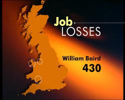 BBC Graphics