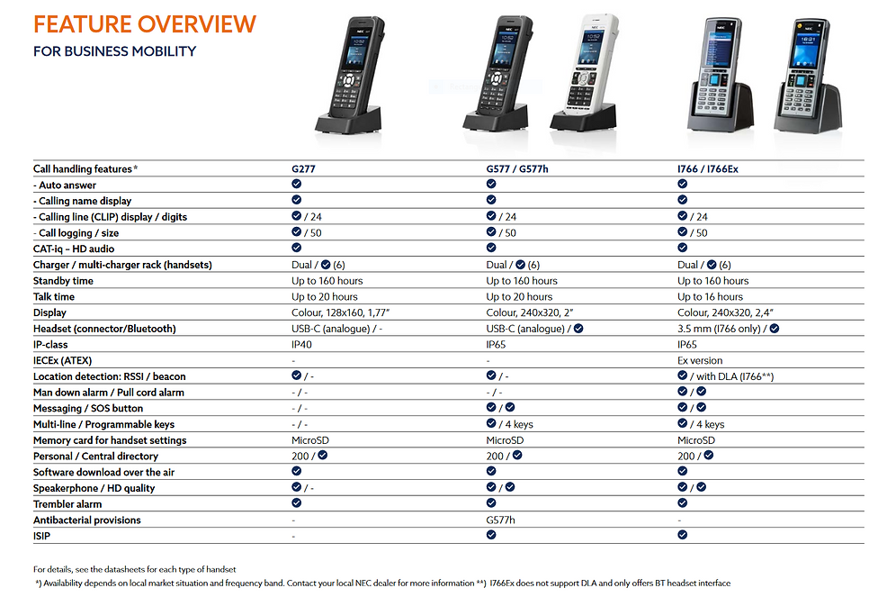 sv9100 - DECT Feature Overview.PNG
