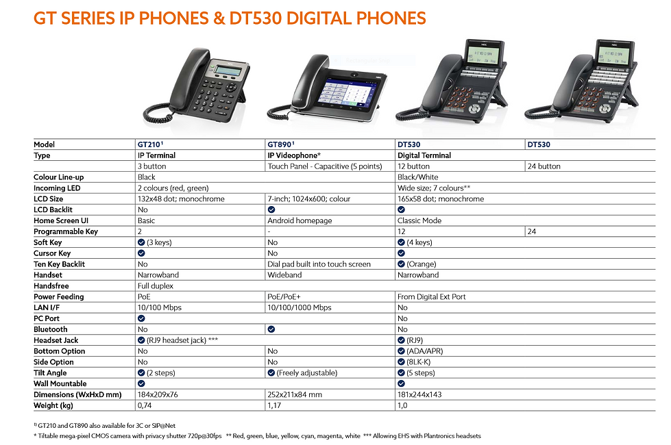 sv9100 - IP Phone Feature Overview.PNG