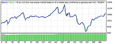 tick_data_backtest.png