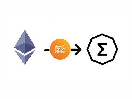 Ethereum present situation, consensus mechanism and emergence of Ergo as the next GPU mineable coin.