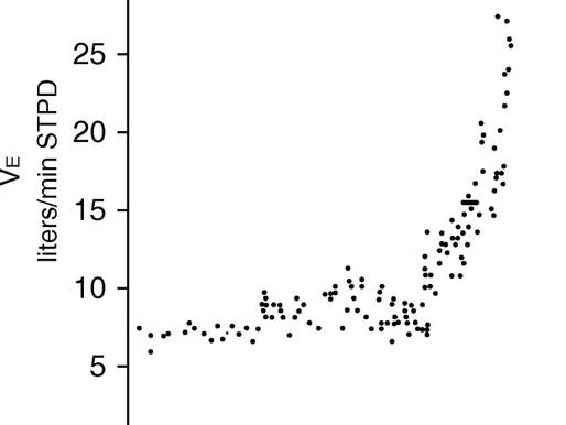 No.107 新型コロナウィルス感染症の低酸素血症:息切れを起こさない不思議さ