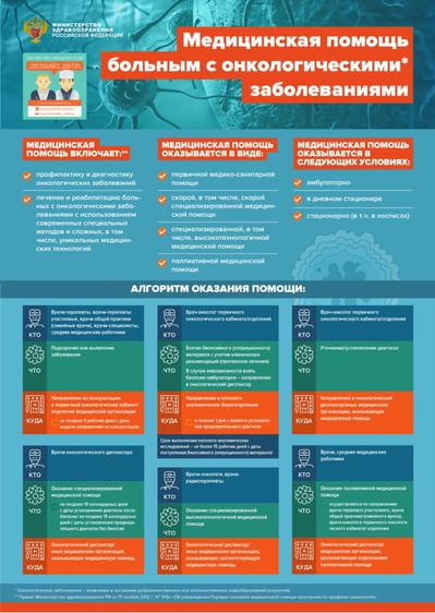Медицинская-помощь-с-анкологическими-заб