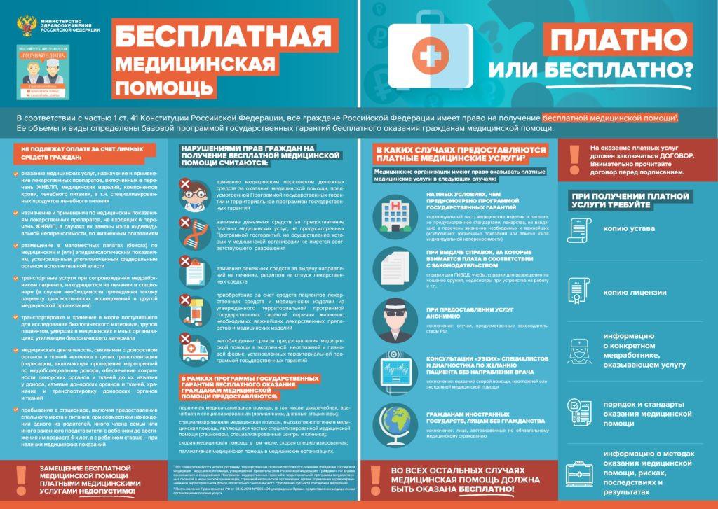 Бесплатная-медецинская-помощь-1024x727.j