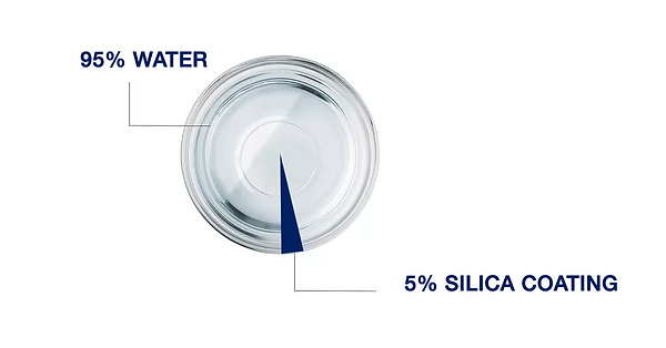 SILICACOATING.png
