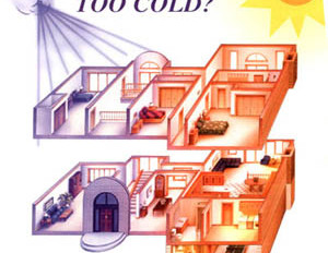 Why Dampered Zoning System? - Better Temperature Control Over Your Entire House