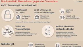 Aktuelle Informationen und Artikel zum Coronavirus