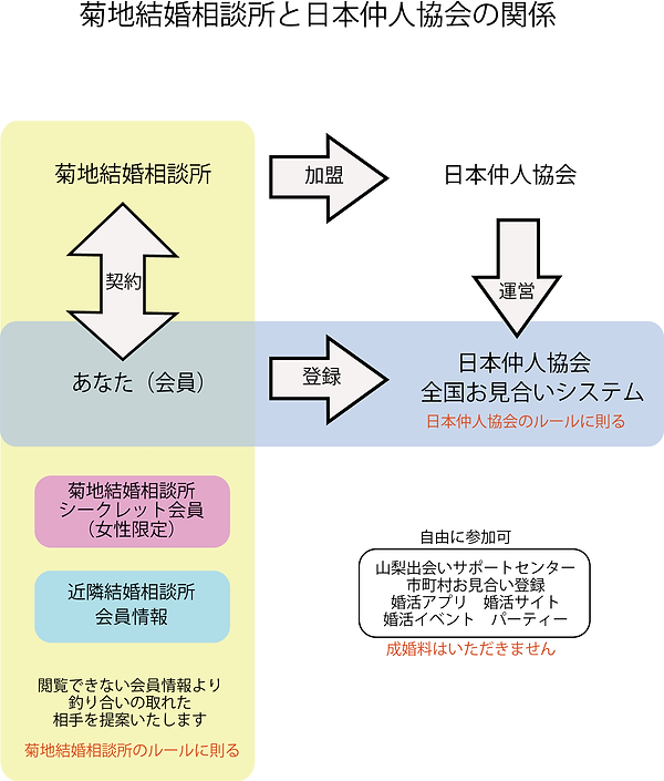 活動説明.png