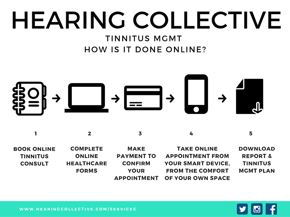 Online tinnitus management