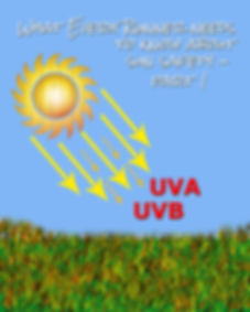 Sun Safety for Runners - Part 1 (UV Radiation)