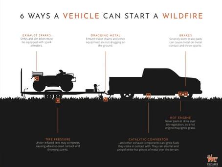 It's Wildfire Season! Be Smart, Stay Safe!