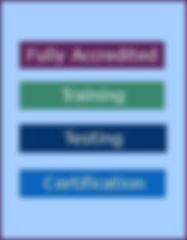 Training Types - AMTraining Hebrides