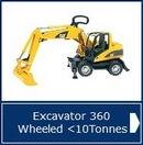 Excavator Wheeled <10T NPORS - AMTrainingHebrides