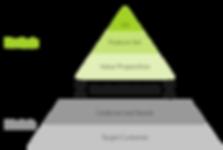 platform pyramid v-01-01.png