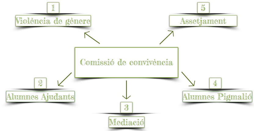mapa convivencia.jpg