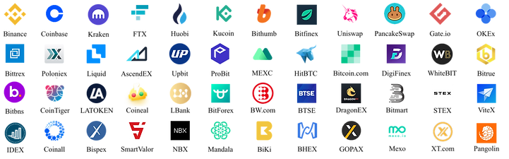 Exchanges that are already supported