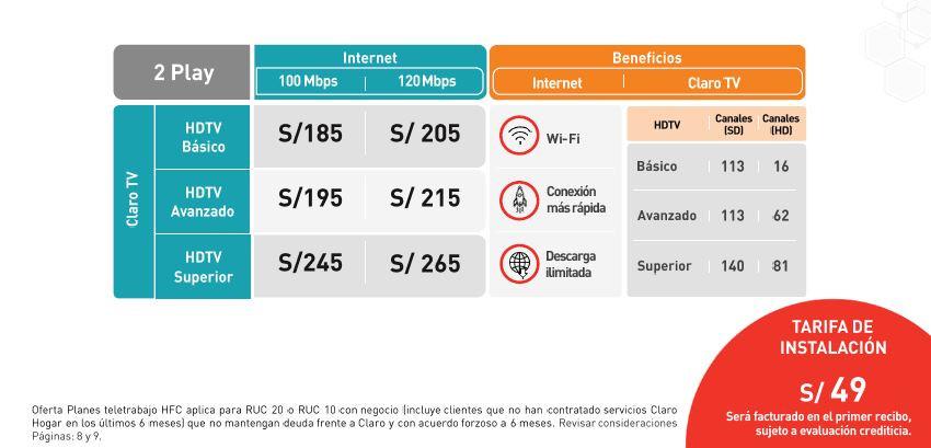2 Play Internet y Claro TV: Planes Teletrabajo