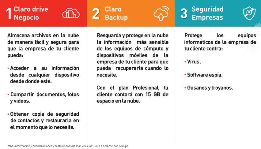 Beneficios Cloud - Según el Plan Seleccionado.
