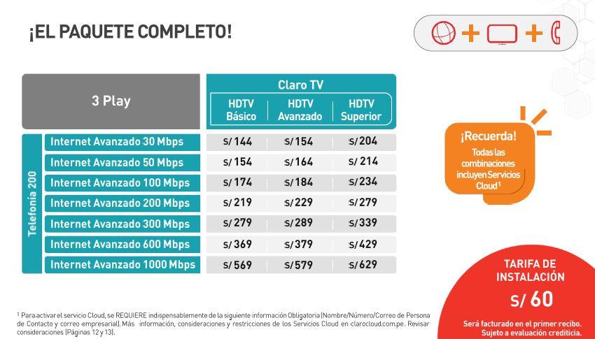 3 Play - Servicio de Internet , Cable y Teléfonia
