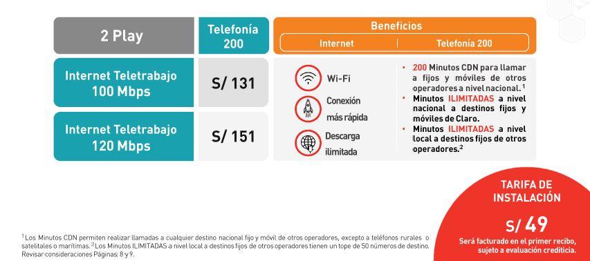 2 Play Internet y Teléfonia: Planes Teletrabajo