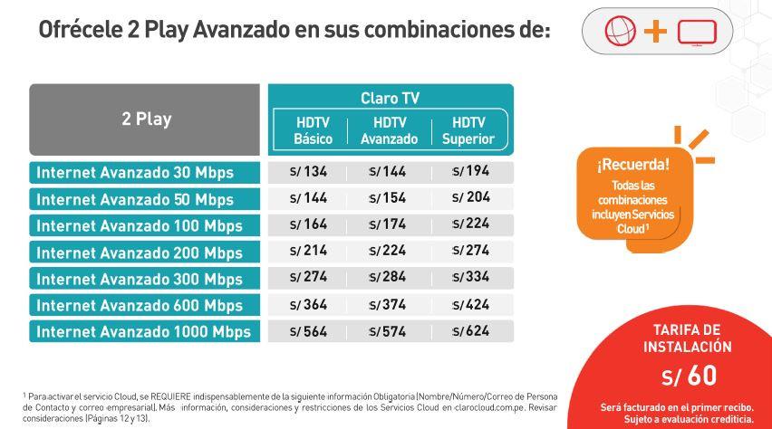 2 Play - Servicio de Internet  y Cable
