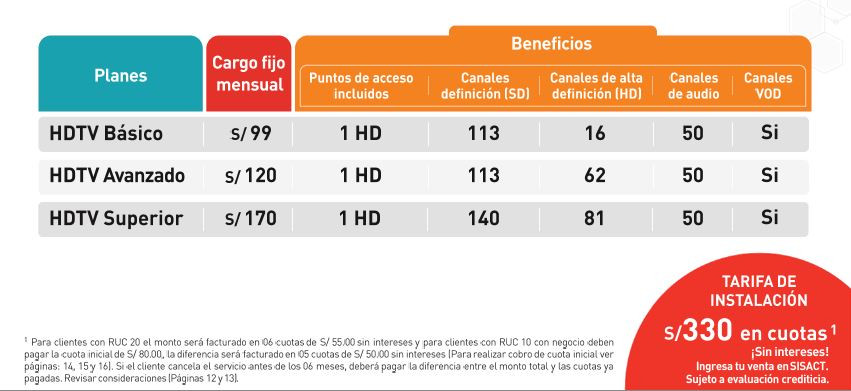 1 Play - Servicio de Claro TV