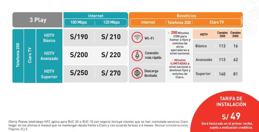3 Play Internet ,Teléfonia y Claro TV: Planes Teletrabajo