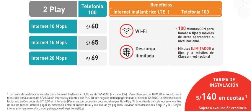 Servicios Fijos Inalambricos LTE Negocios - 1 Play