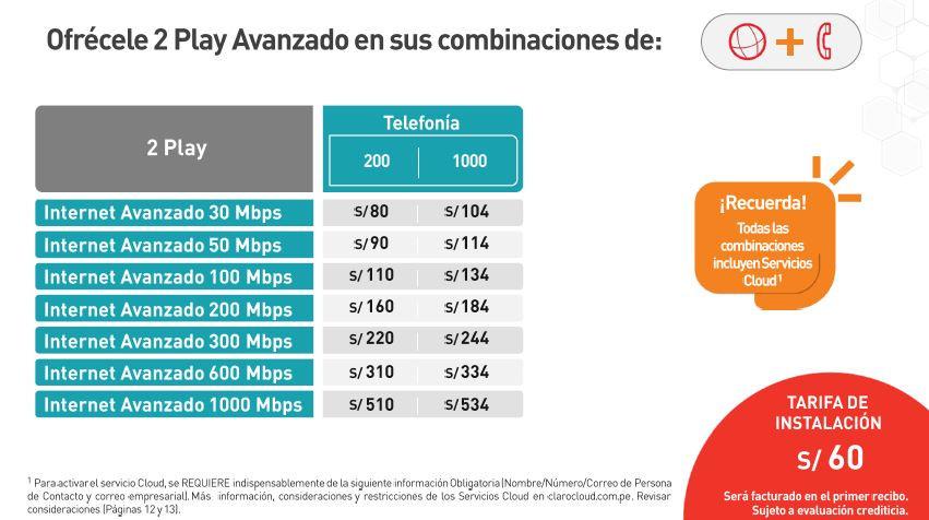 2 Play - Servicio de Internet  y Teléfonia