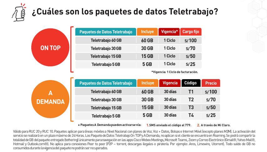 Planes Móviles Teletrabajo