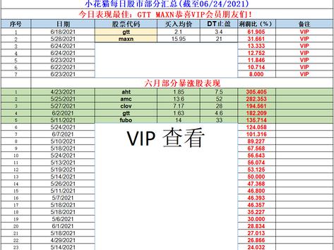 小花猫每日股市部分汇总(截至06/24/2021)