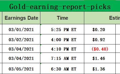 Gold-earning-report-picks for 03/01-05/2021