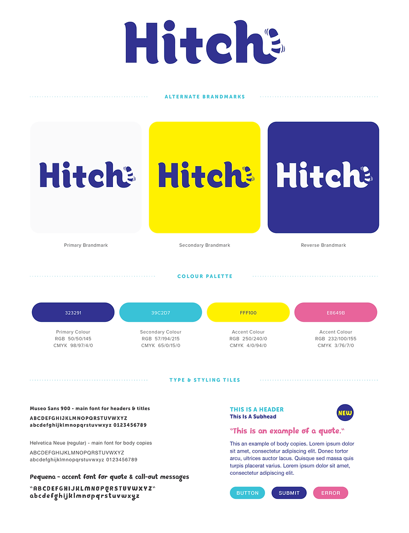 Hitch User Flow