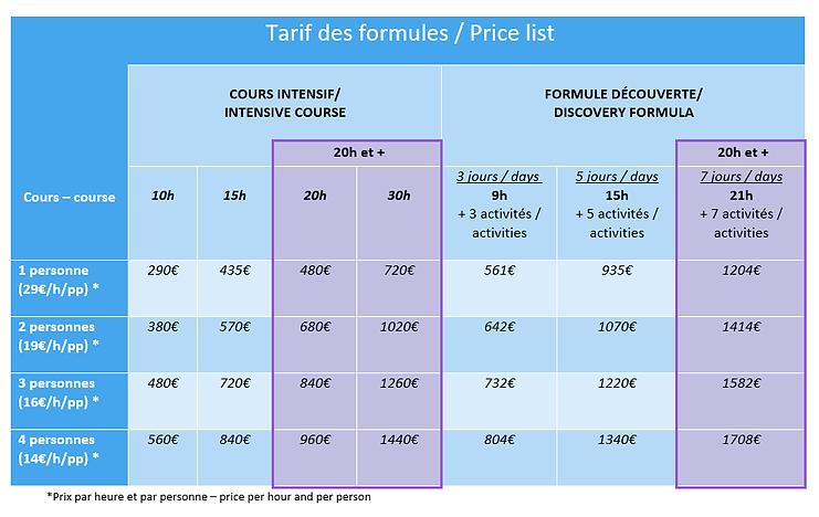 tarif des formules