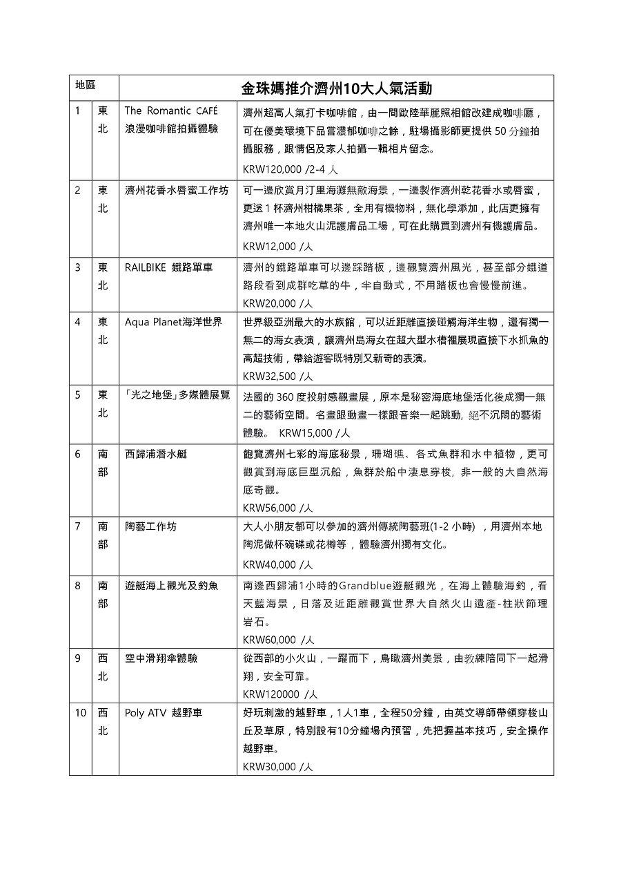 JEJU TOP 10 JPG.jpg