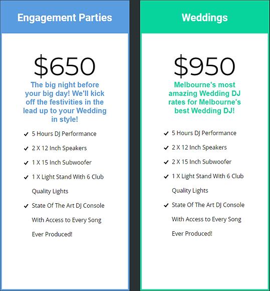 Melbourne Wedding DJ Hire Prices