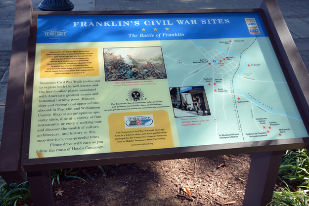 Franklin Civil War Sites
