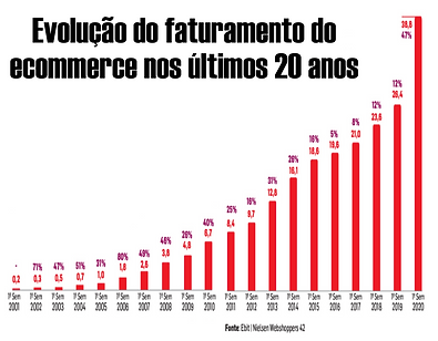 alta do ecommerce.png