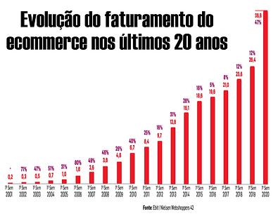 alta do ecommerce.png