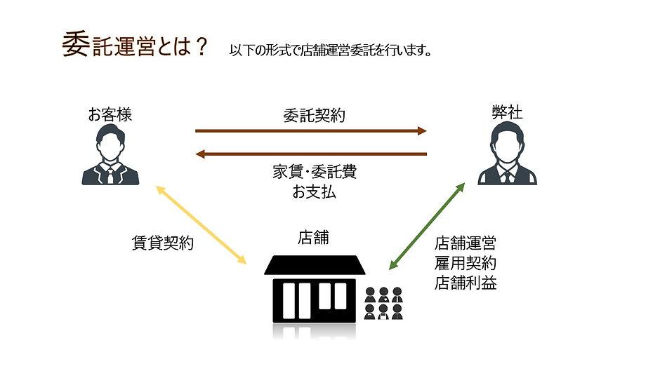 20190308_店舗運営事業 HP案④.jpg