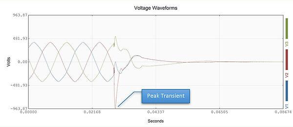 VoltageWave_BankTesting.jpg