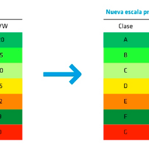 THREELINE ADAPTA SUS PRODUCTOS A LOSNUEVOS ESTÁNDARES DE EFICIENCIA ENERGÉTICA