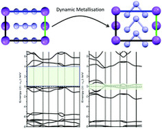 New Paper in PhysChemChemPhys