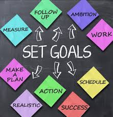 4 Steps to Goal Success in 2019