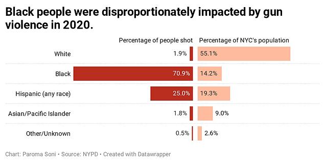 Ot0Eg-black-people-were-disproportionate