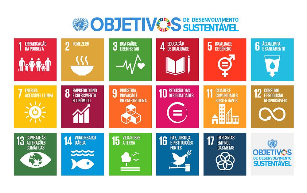 Tabela ODS