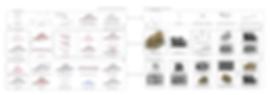 7_Design Methodology_Transposition of Pr